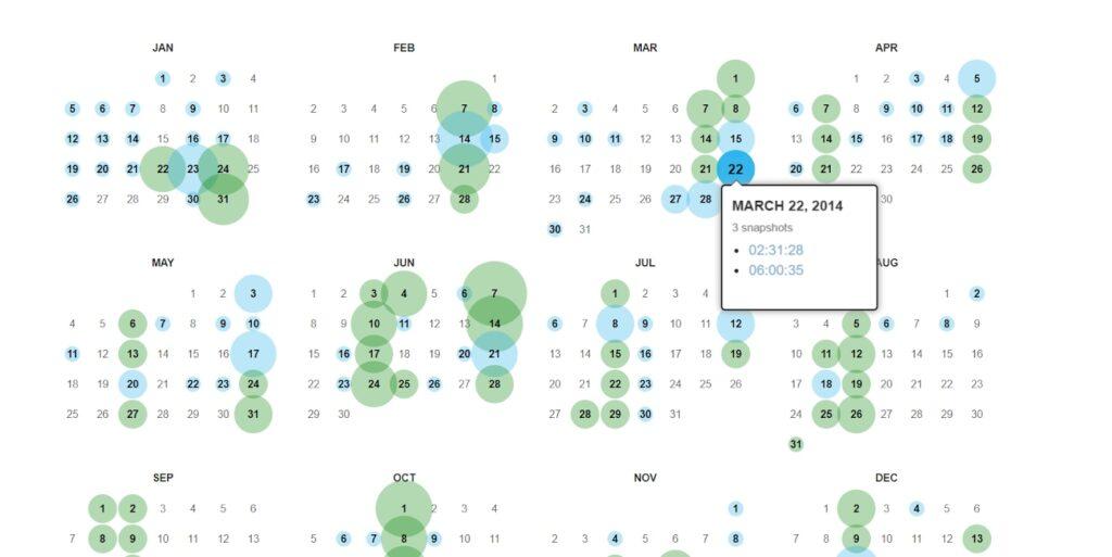 Domain history on Wayback Machine's calendar